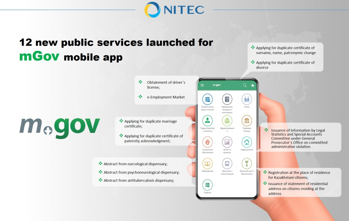 12 new public services launched for mGov mobile app